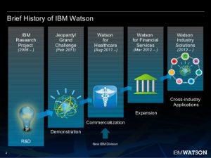 imagen historia de IBM invierte en IA