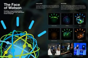marca Watson IBM invierte en IA