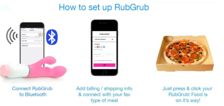 cómo funciona rubgrub